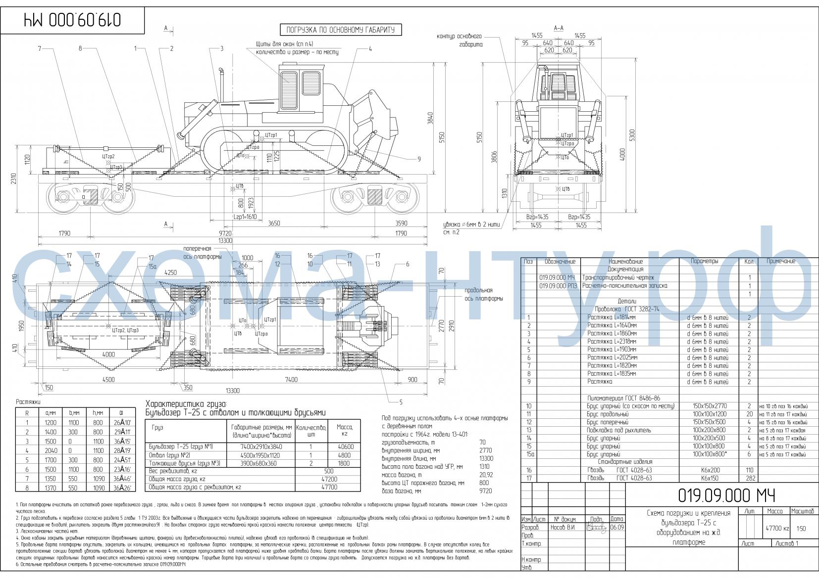 Схема погрузки груза на платформе - чертеж НТУ